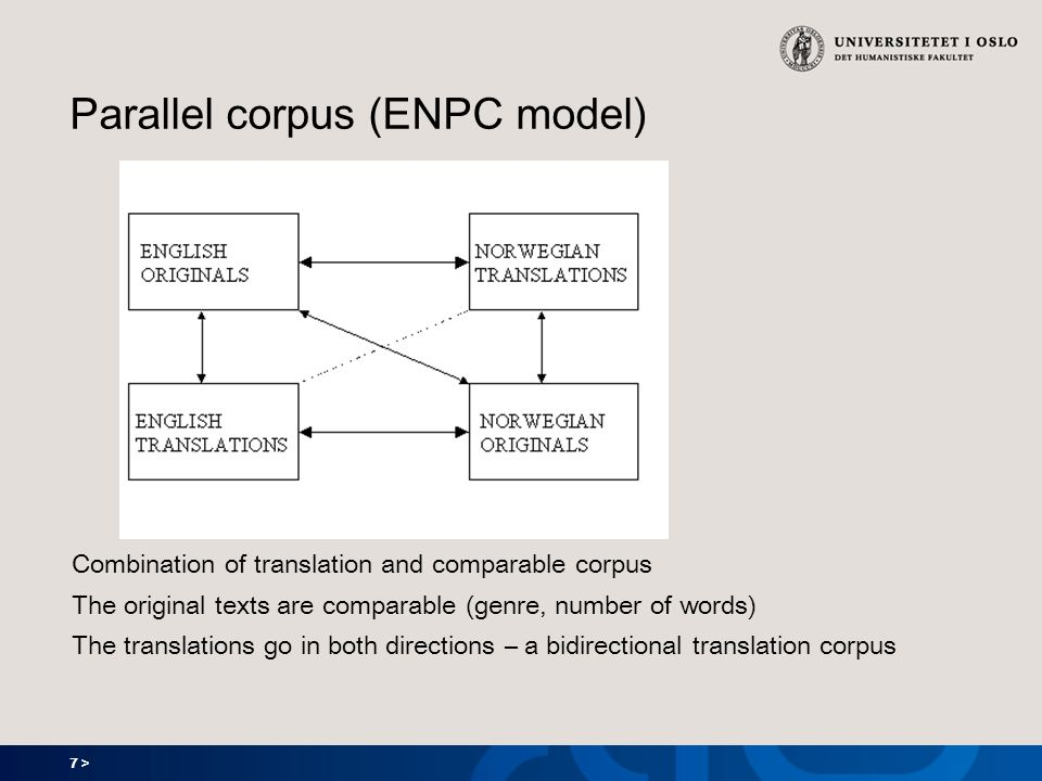 7 > Parallel corpus (ENPC model) Combination of translation and comparable corpus The original texts are comparable (genre, number of words) The trans