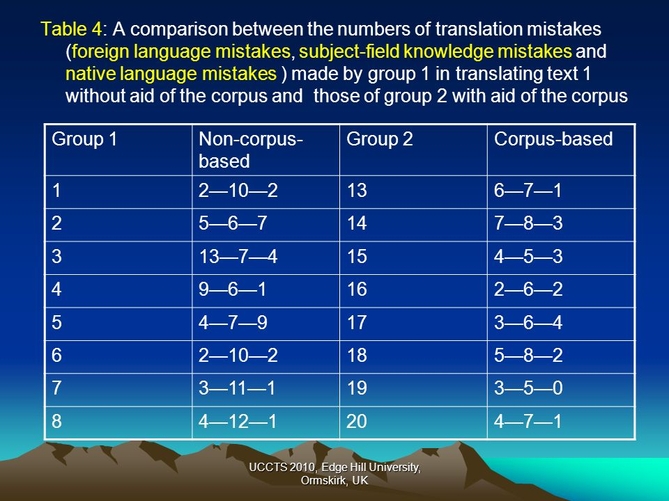 UCCTS 2010, Edge Hill University, Ormskirk, UK Table 4: A comparison between the numbers of translation mistakes (foreign language mistakes, subject-f