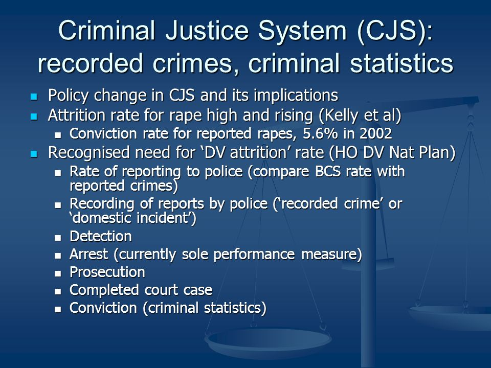 Criminal Justice System (CJS): recorded crimes, criminal statistics Policy change in CJS and its implications Policy change in CJS and its implications Attrition rate for rape high and rising (Kelly et al) Attrition rate for rape high and rising (Kelly et al) Conviction rate for reported rapes, 5.6% in 2002 Conviction rate for reported rapes, 5.6% in 2002 Recognised need for DV attrition rate (HO DV Nat Plan) Recognised need for DV attrition rate (HO DV Nat Plan) Rate of reporting to police (compare BCS rate with reported crimes) Rate of reporting to police (compare BCS rate with reported crimes) Recording of reports by police (recorded crime or domestic incident) Recording of reports by police (recorded crime or domestic incident) Detection Detection Arrest (currently sole performance measure) Arrest (currently sole performance measure) Prosecution Prosecution Completed court case Completed court case Conviction (criminal statistics) Conviction (criminal statistics)