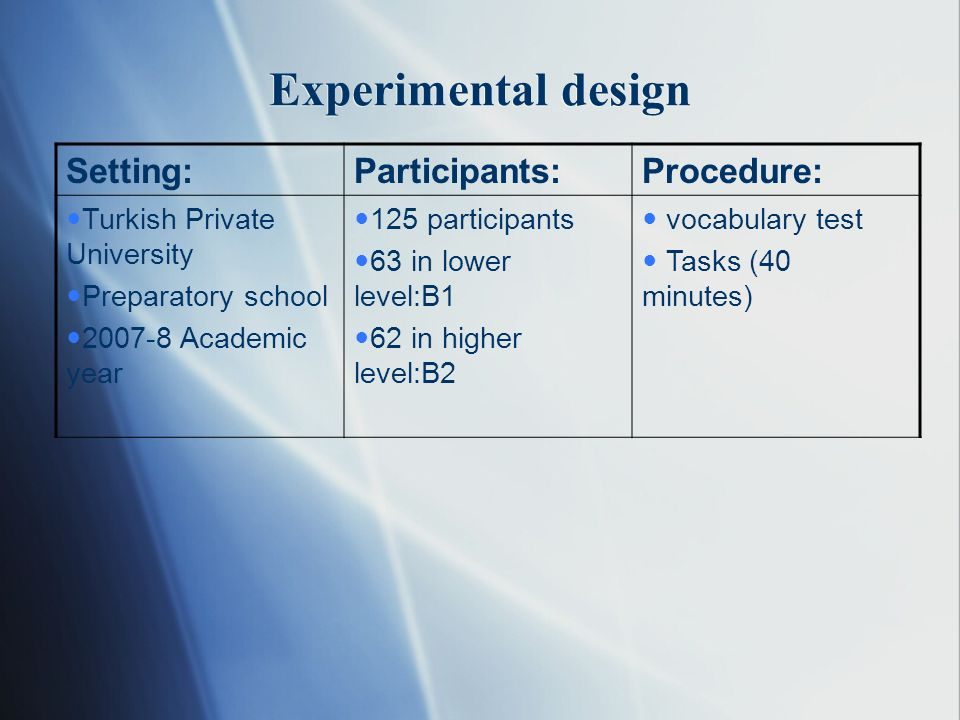Experimental design Setting:Participants:Procedure: Turkish Private University Preparatory school 2007-8 Academic year 125 participants 63 in lower level:B1 62 in higher level:B2 vocabulary test Tasks (40 minutes)