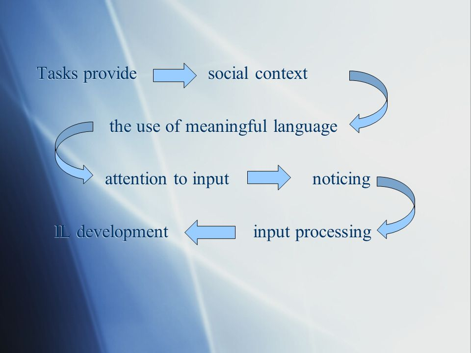 Tasks provide social context the use of meaningful language attention to input noticing IL development input processing Tasks provide social context the use of meaningful language attention to input noticing IL development input processing
