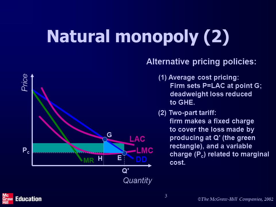© The McGraw-Hill Companies, 2002 3 (2) Two-part tariff: firm makes a fixed charge to cover the loss made by producing at Q (the green rectangle), and a variable charge (P c ) related to marginal cost.