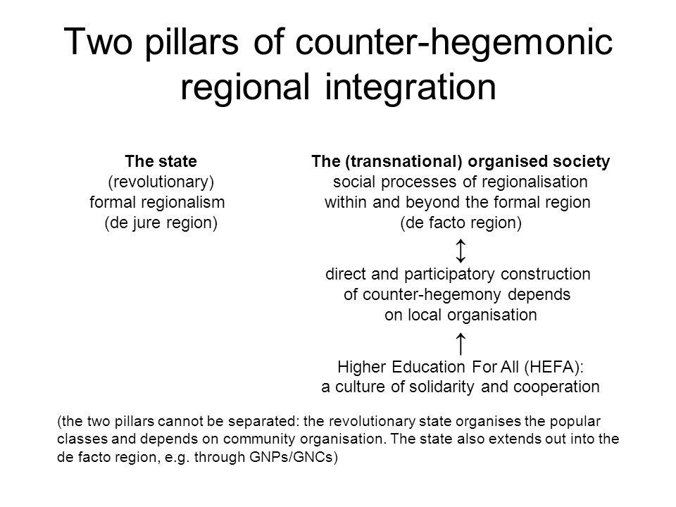 Two pillars of counter-hegemonic regional integration The state (revolutionary) formal regionalism (de jure region) The (transnational) organised soci
