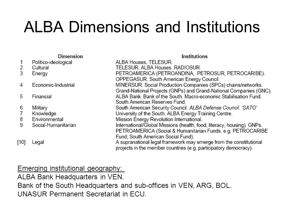 ALBA Dimensions and Institutions Emerging institutional geography: ALBA Bank Headquarters in VEN. Bank of the South Headquarters and sub-offices in VE
