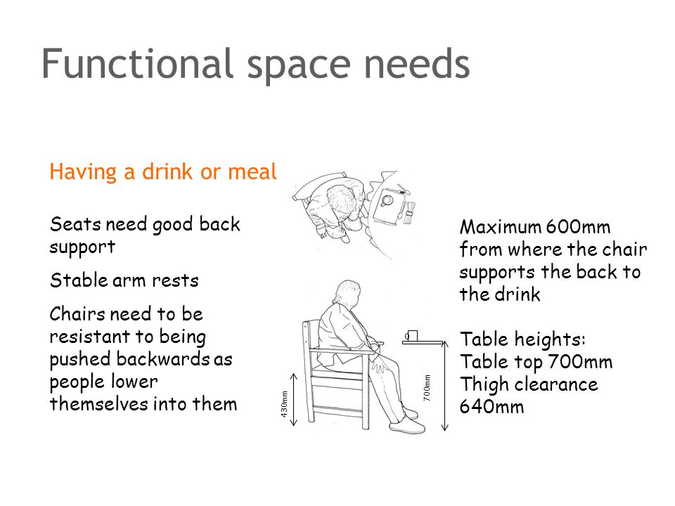 Functional space needs Maximum 600mm from where the chair supports the back to the drink Table heights: Table top 700mm Thigh clearance 640mm Seats ne