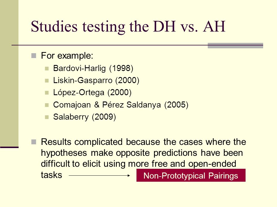 Studies testing the DH vs.