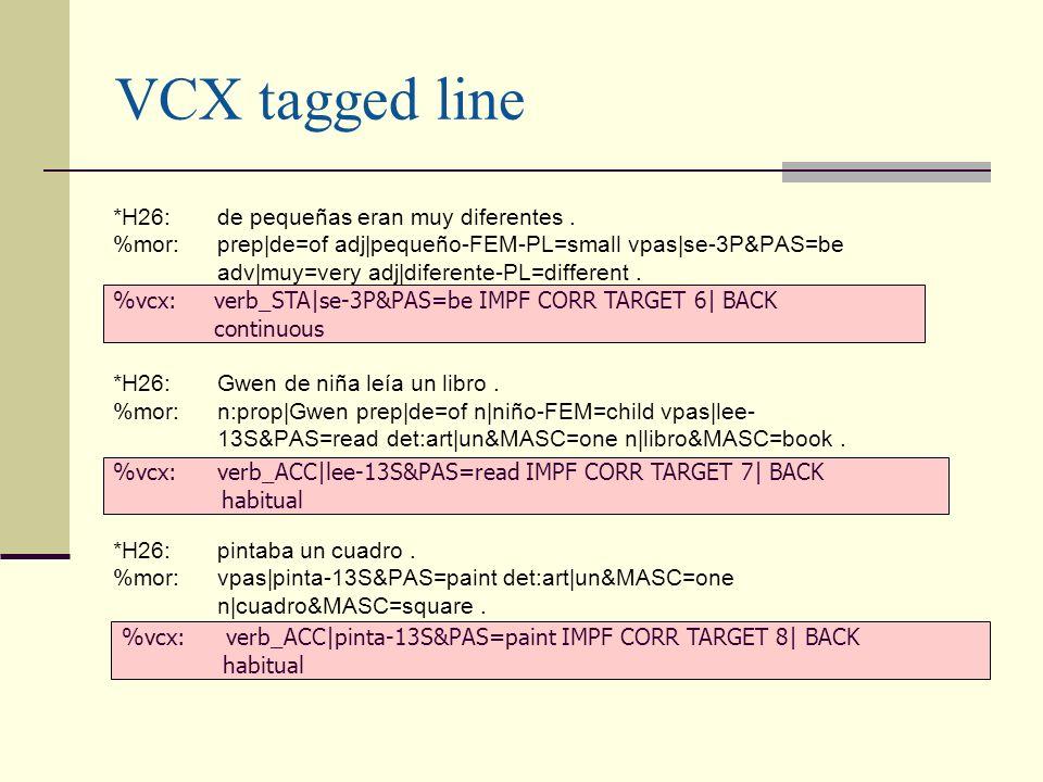 VCX tagged line *H26:de pequeñas eran muy diferentes. %mor:prep|de=of adj|pequeño-FEM-PL=small vpas|se-3P&PAS=be adv|muy=very adj|diferente-PL=differe