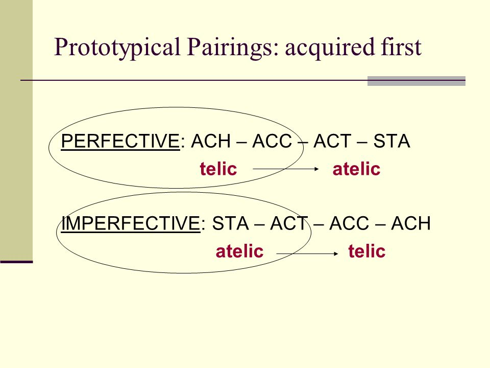 Prototypical Pairings: acquired first PERFECTIVE: ACH – ACC – ACT – STA telic atelic IMPERFECTIVE: STA – ACT – ACC – ACH atelic telic
