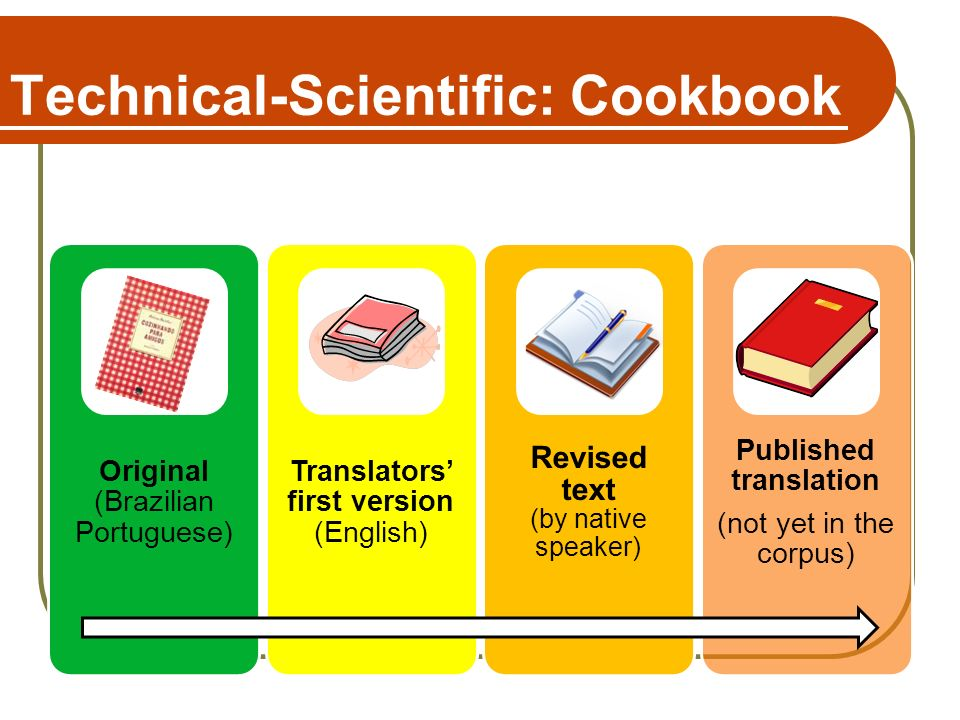 Technical-Scientific: Cookbook Original (Brazilian Portuguese) Translators first version (English) Revised text (by native speaker) Published translation (not yet in the corpus)