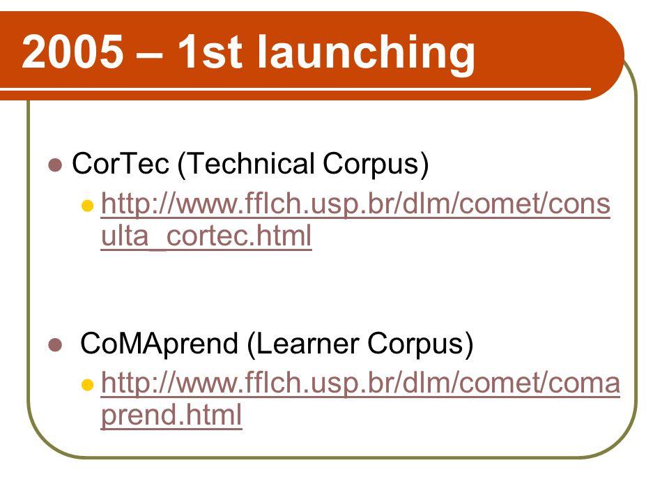 2005 – 1st launching CorTec (Technical Corpus) http://www.fflch.usp.br/dlm/comet/cons ulta_cortec.html http://www.fflch.usp.br/dlm/comet/cons ulta_cortec.html CoMAprend (Learner Corpus) http://www.fflch.usp.br/dlm/comet/coma prend.html http://www.fflch.usp.br/dlm/comet/coma prend.html