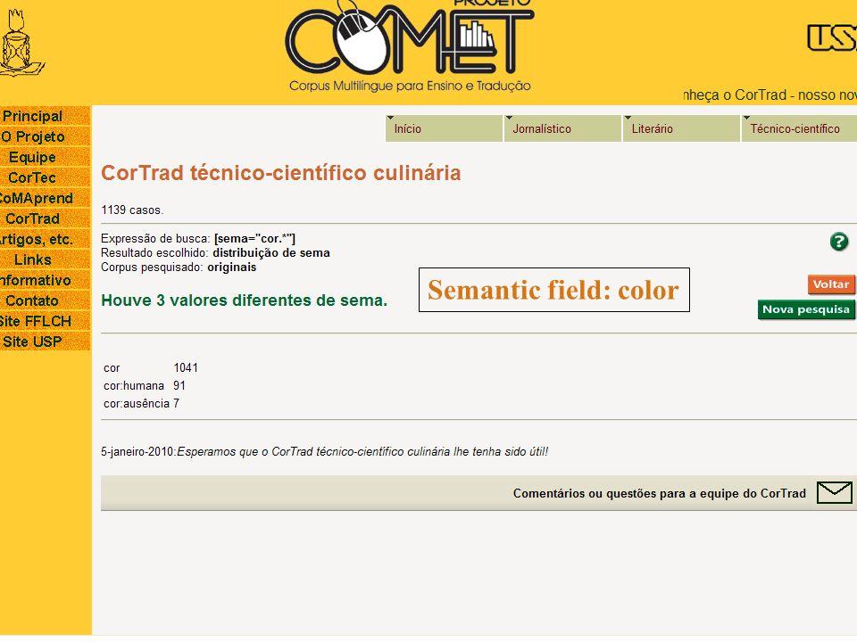 Semantic field: color