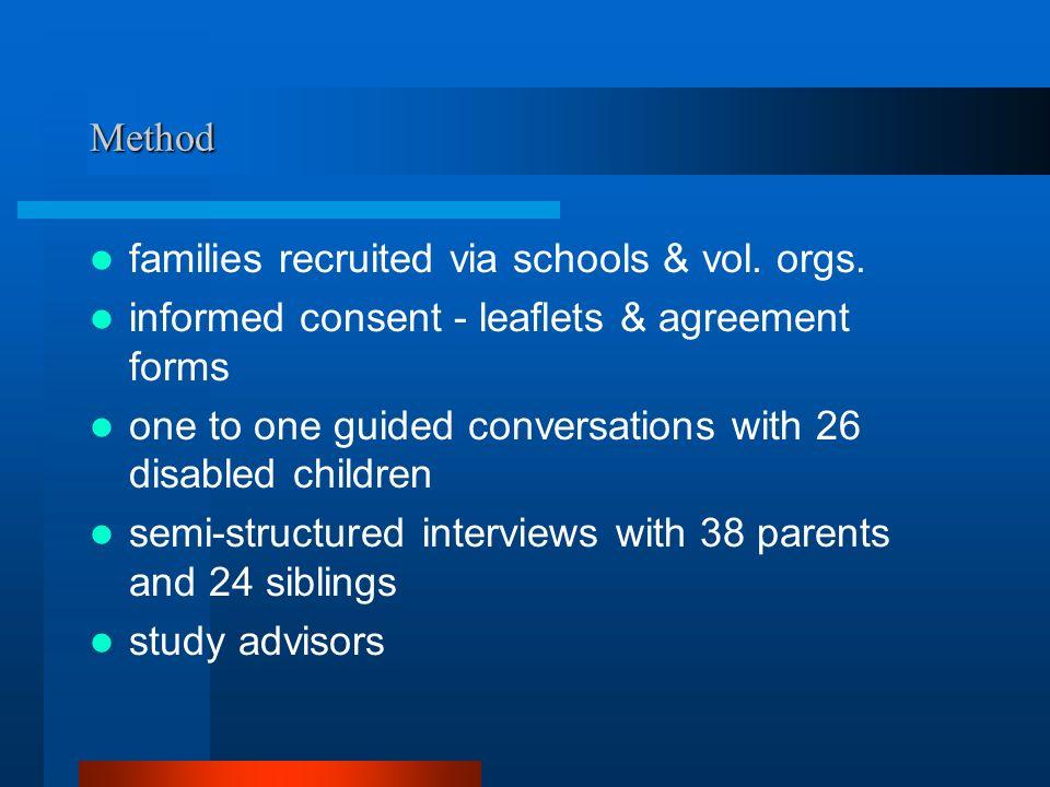 Method families recruited via schools & vol. orgs.