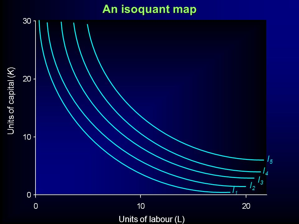 I1I1 I2I2 I3I3 I4I4 I5I5 Units of capital (K) Units of labour (L) An isoquant map