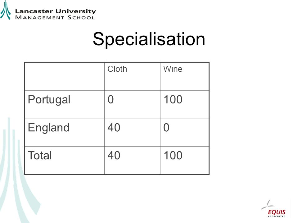 Specialisation ClothWine Portugal0100 England400 Total40100