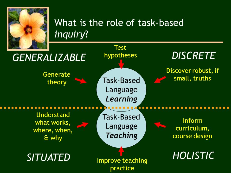 What is the role of task-based inquiry.