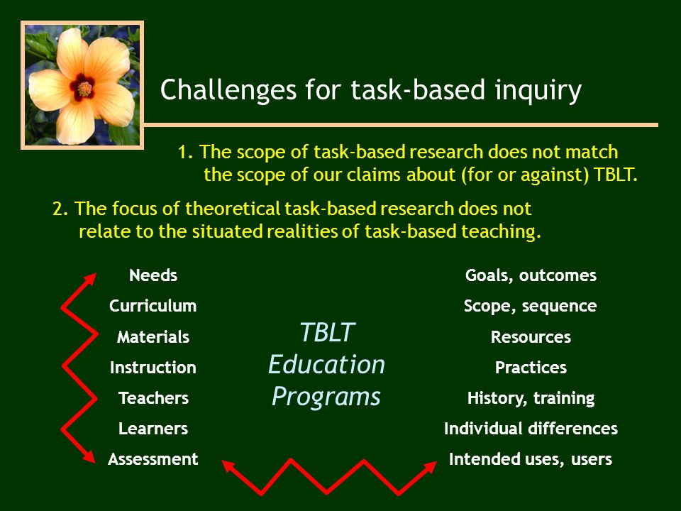 Challenges for task-based inquiry 1.
