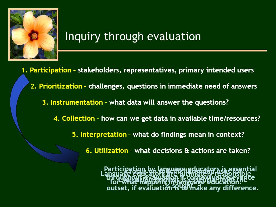 1. Participation – stakeholders, representatives, primary intended users 2.