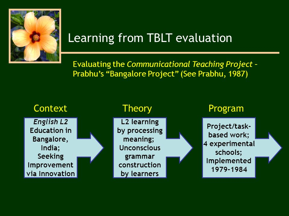 Learning from TBLT evaluation Evaluating the Communicational Teaching Project – Prabhus Bangalore Project (See Prabhu, 1987) Context English L2 Education in Bangalore, India; Seeking Improvement via Innovation L2 learning by processing meaning; Unconscious grammar construction by learners Project/task- based work; 4 experimental schools; Implemented TheoryProgram