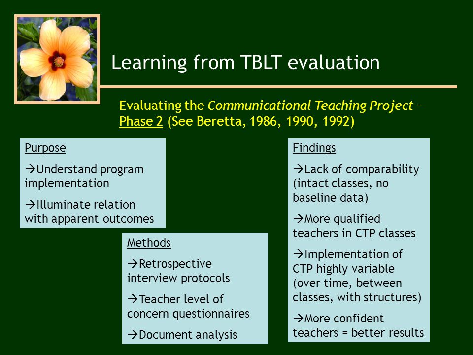 Learning from TBLT evaluation Evaluating the Communicational Teaching Project – Phase 2 (See Beretta, 1986, 1990, 1992) Purpose Understand program implementation Illuminate relation with apparent outcomes Methods Retrospective interview protocols Teacher level of concern questionnaires Document analysis Findings Lack of comparability (intact classes, no baseline data) More qualified teachers in CTP classes Implementation of CTP highly variable (over time, between classes, with structures) More confident teachers = better results