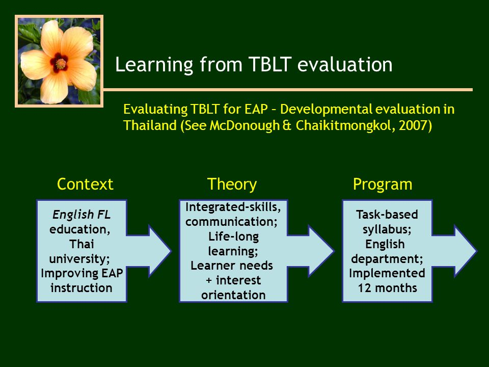 Learning from TBLT evaluation Evaluating TBLT for EAP – Developmental evaluation in Thailand (See McDonough & Chaikitmongkol, 2007) Context English FL education, Thai university; Improving EAP instruction Integrated-skills, communication; Life-long learning; Learner needs + interest orientation Task-based syllabus; English department; Implemented 12 months TheoryProgram
