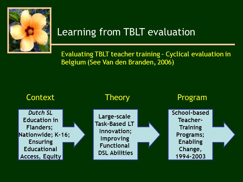 Dutch SL Education in Flanders; Nationwide; K-16; Ensuring Educational Access, Equity Large-scale Task-Based LT Innovation; Improving Functional DSL Abilities School-based Teacher- Training Programs; Enabling Change, Learning from TBLT evaluation ContextTheoryProgram Evaluating TBLT teacher training – Cyclical evaluation in Belgium (See Van den Branden, 2006)