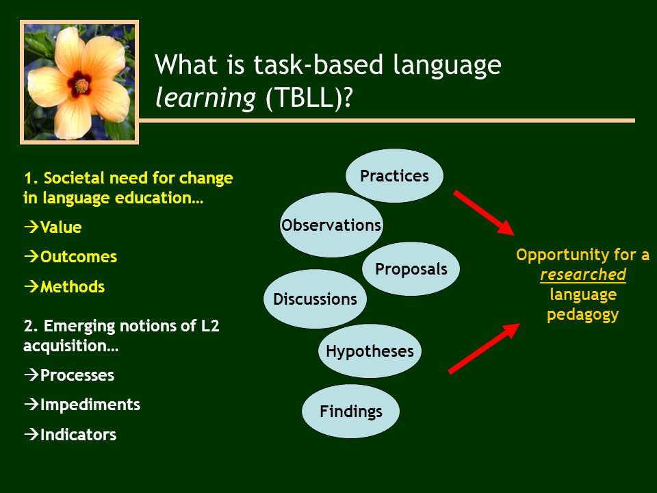What is task-based language learning (TBLL).