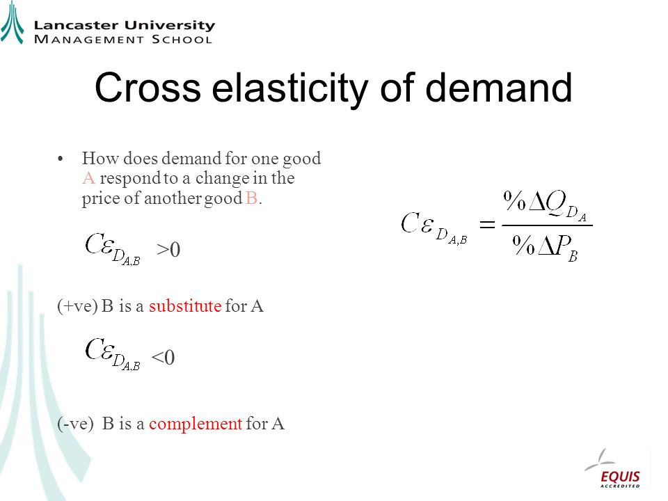 Cross elasticity of demand How does demand for one good A respond to a change in the price of another good B.