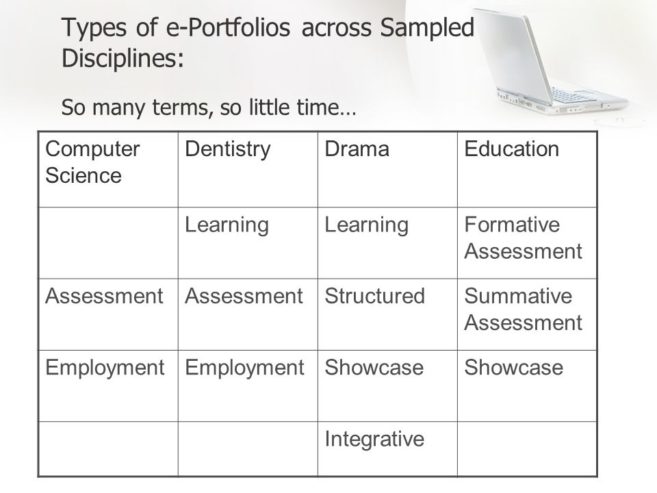 Key Requirements (4) In the case of structured or assessment portfolios: –Tutor time is NECESSARY to develop the curricular framework learning goals activities with performance measures Assessment & evaluation rubrics –If inadequate time and consideration is extended to the definition of learning goals, students will become confused and frustrated from not clearly understanding what is expected.