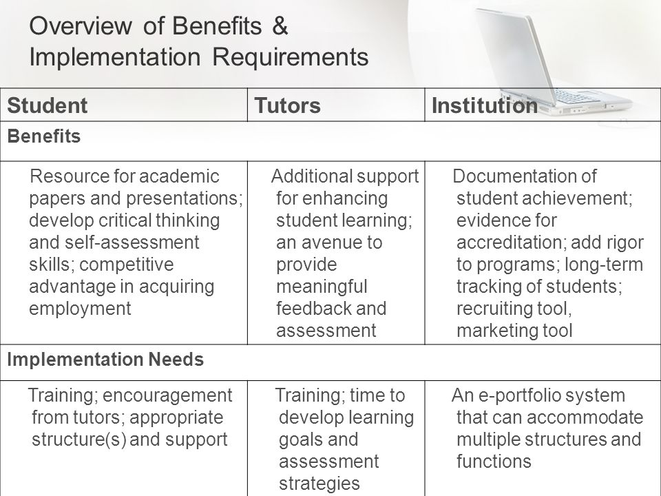 Overview of Benefits & Implementation Requirements StudentTutorsInstitution Benefits Resource for academic papers and presentations; develop critical thinking and self-assessment skills; competitive advantage in acquiring employment Additional support for enhancing student learning; an avenue to provide meaningful feedback and assessment Documentation of student achievement; evidence for accreditation; add rigor to programs; long-term tracking of students; recruiting tool, marketing tool Implementation Needs Training; encouragement from tutors; appropriate structure(s) and support Training; time to develop learning goals and assessment strategies An e-portfolio system that can accommodate multiple structures and functions