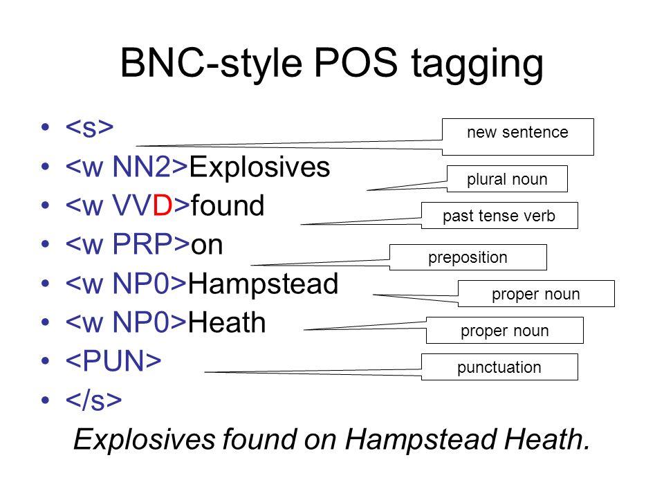 BNC-style POS tagging Explosives found on Hampstead Heath Explosives found on Hampstead Heath. new sentence plural noun past tense verb preposition pr
