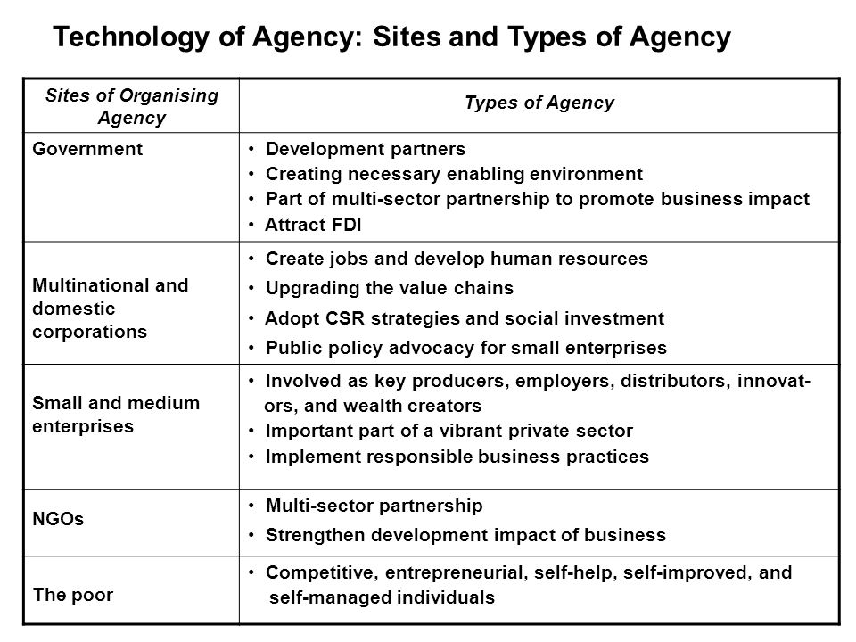Sites of Organising Agency Types of Agency Government Development partners Creating necessary enabling environment Part of multi-sector partnership to promote business impact Attract FDI Multinational and domestic corporations Create jobs and develop human resources Upgrading the value chains Adopt CSR strategies and social investment Public policy advocacy for small enterprises Small and medium enterprises Involved as key producers, employers, distributors, innovat- ors, and wealth creators Important part of a vibrant private sector Implement responsible business practices NGOs Multi-sector partnership Strengthen development impact of business The poor Competitive, entrepreneurial, self-help, self-improved, and self-managed individuals Technology of Agency: Sites and Types of Agency
