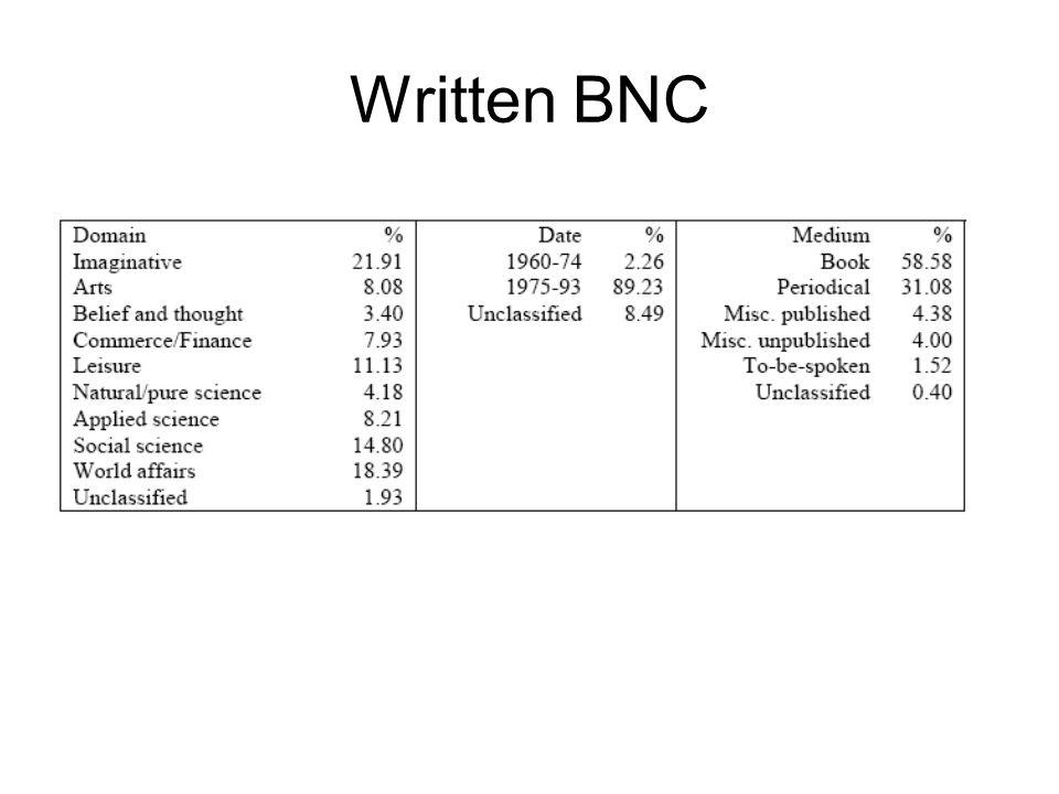 Written BNC