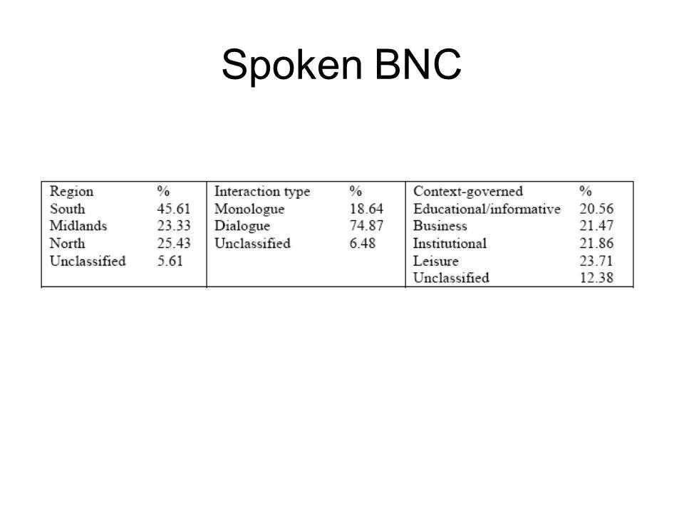 Spoken BNC