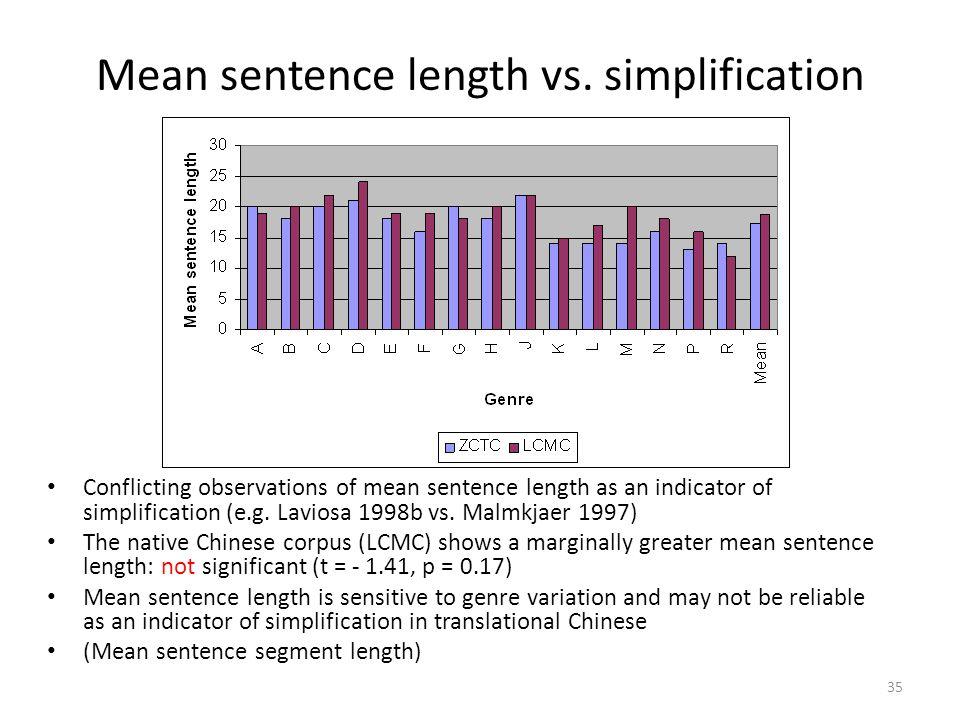 35 Mean sentence length vs. simplification Conflicting observations of mean sentence length as an indicator of simplification (e.g. Laviosa 1998b vs.