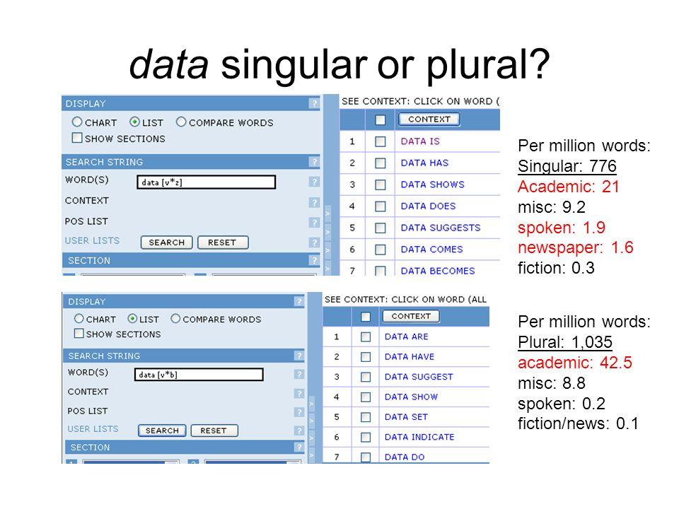 data singular or plural? Per million words: Singular: 776 Academic: 21 misc: 9.2 spoken: 1.9 newspaper: 1.6 fiction: 0.3 Per million words: Plural: 1,