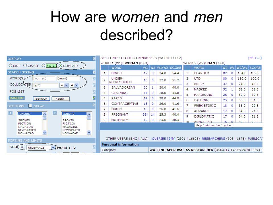 How are women and men described?