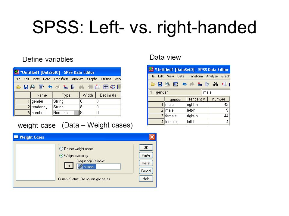 SPSS: Left- vs. right-handed Define variables Data view weight case (Data – Weight cases)