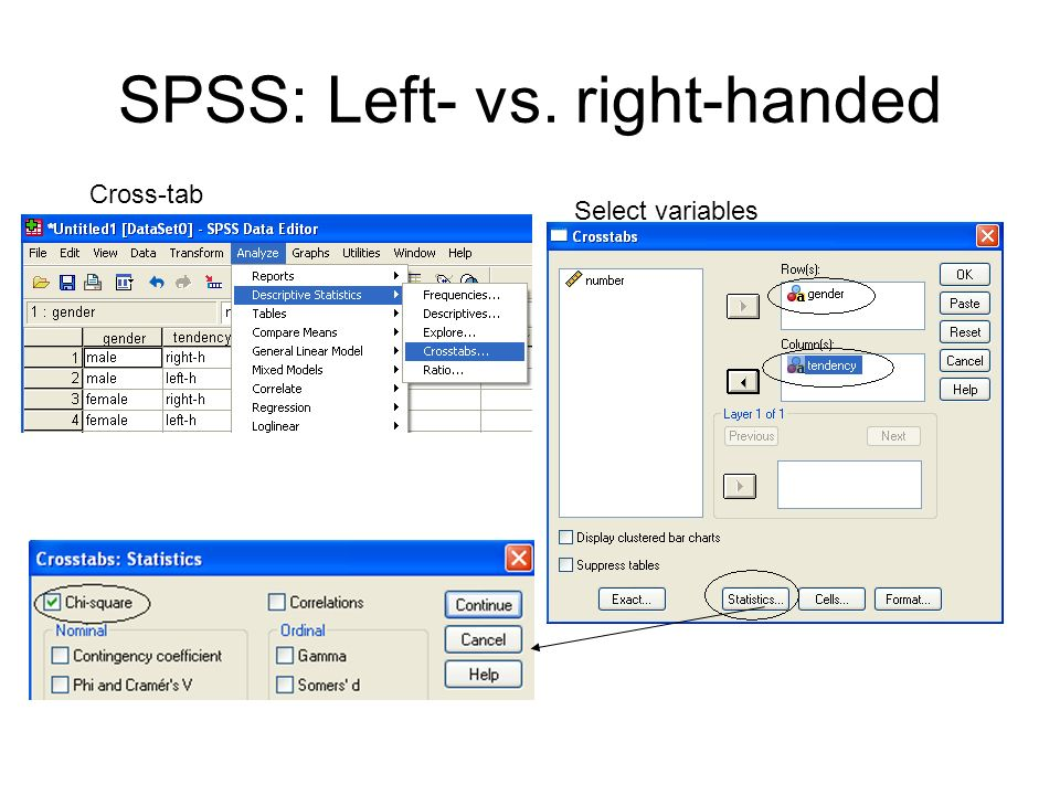 SPSS: Left- vs. right-handed Cross-tab Select variables