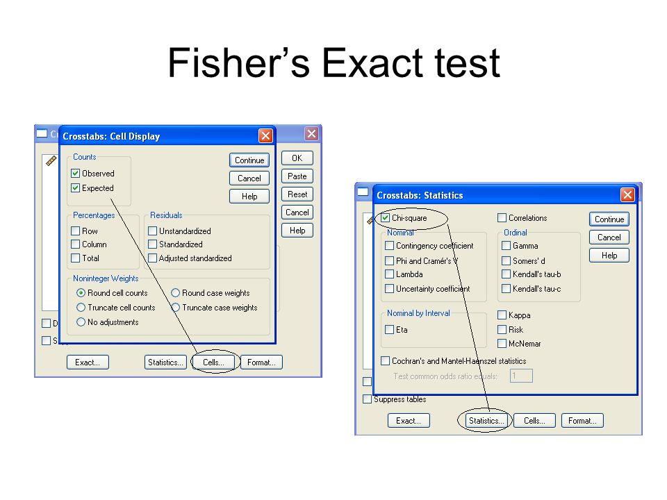 Fishers Exact test