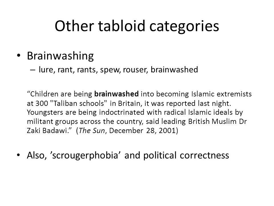 Types of belief in tabloid vs.