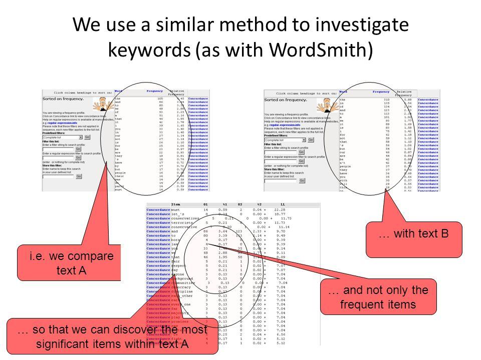 Exploring keywords (as word clouds) in simple view Under 3.