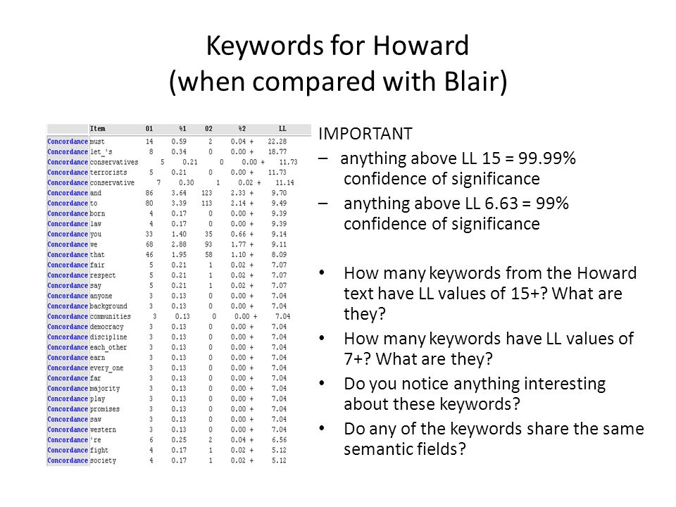 Keywords for Howard (when compared with Blair) IMPORTANT – anything above LL 15 = 99.99% confidence of significance – anything above LL 6.63 = 99% con