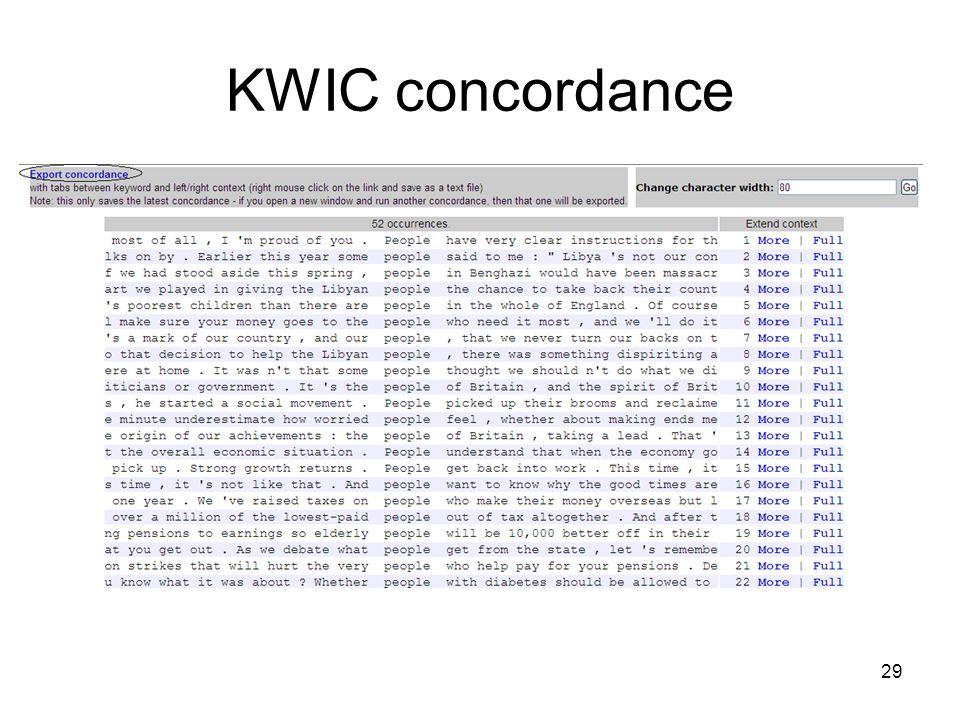 KWIC concordance 29