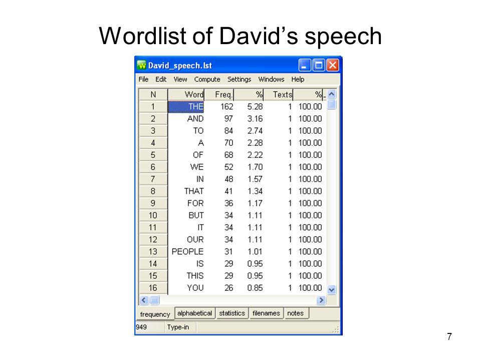 Wordlist of Davids speech 7
