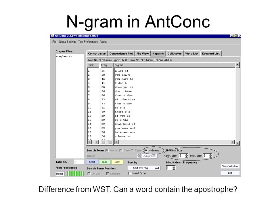 N-gram in AntConc Difference from WST: Can a word contain the apostrophe?