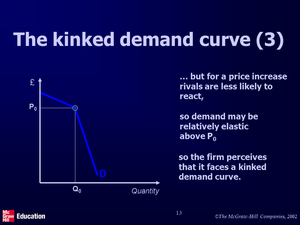© The McGraw-Hill Companies, The kinked demand curve (3) … but for a price increase rivals are less likely to react, so demand may be relatively elastic above P 0 so the firm perceives that it faces a kinked demand curve.