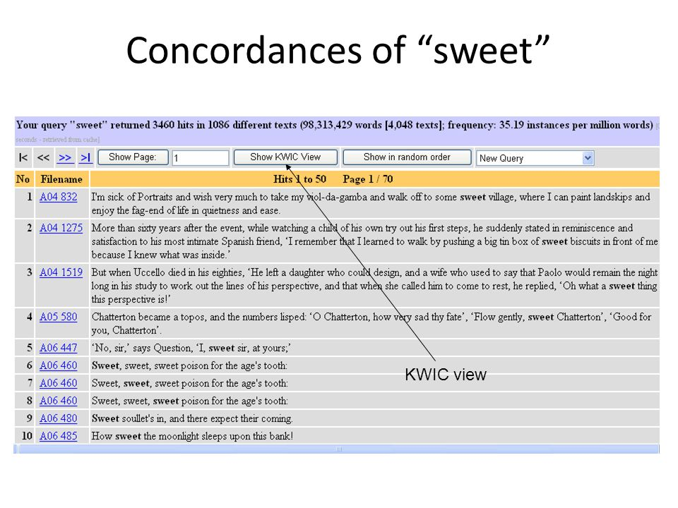Concordances of sweet KWIC view