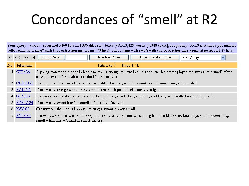 Concordances of smell at R2