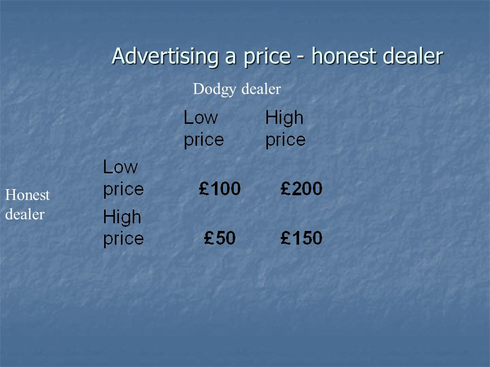 Advertising a price - honest dealer Honest dealer Dodgy dealer