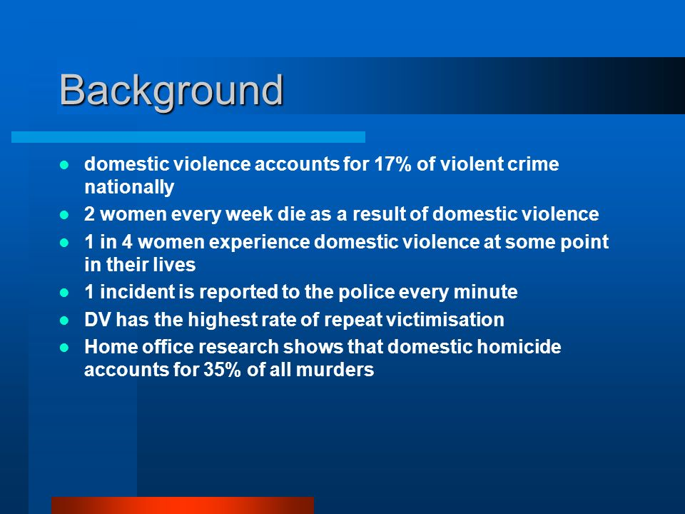 Background domestic violence accounts for 17% of violent crime nationally 2 women every week die as a result of domestic violence 1 in 4 women experience domestic violence at some point in their lives 1 incident is reported to the police every minute DV has the highest rate of repeat victimisation Home office research shows that domestic homicide accounts for 35% of all murders
